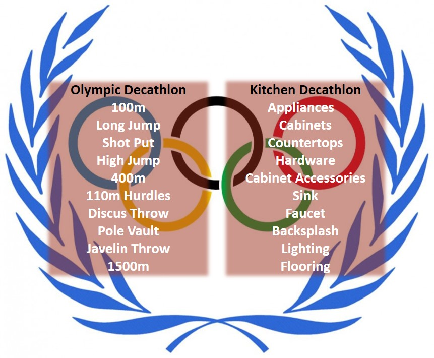 The Kitchen Decathlon