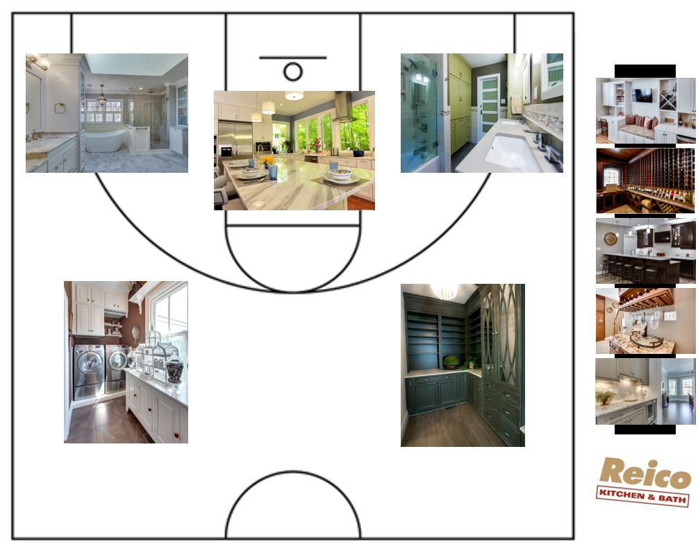Your Starting 5 Remodeling Projects